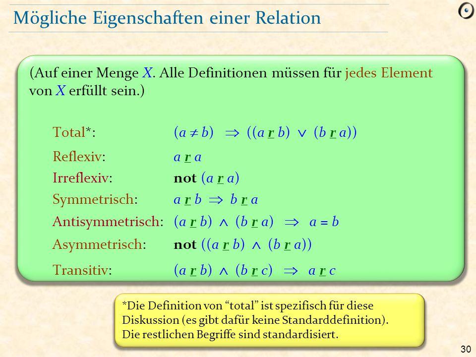 Mögliche Eigenschaften einer Relation