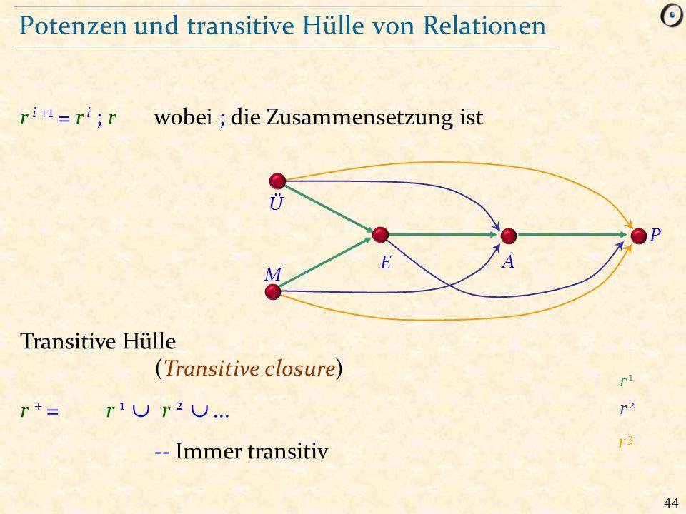 Potenzen und transitive Hülle von Relationen
