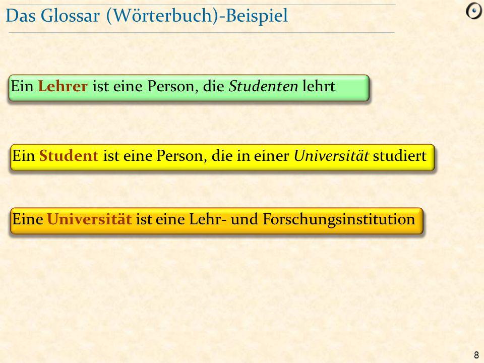 Das Glossar (Wörterbuch)-Beispiel