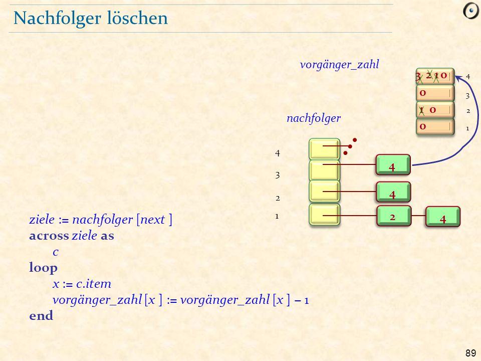Nachfolger löschen across ziele as c loop x := c.item