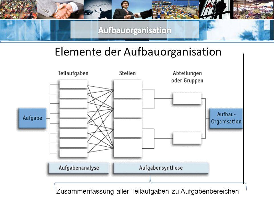 Elemente der Aufbauorganisation