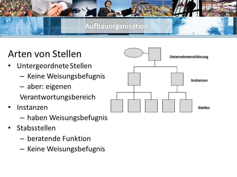 Arten von Stellen Aufbauorganisation Untergeordnete Stellen