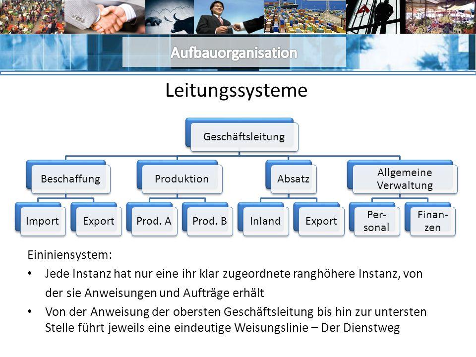 Allgemeine Verwaltung