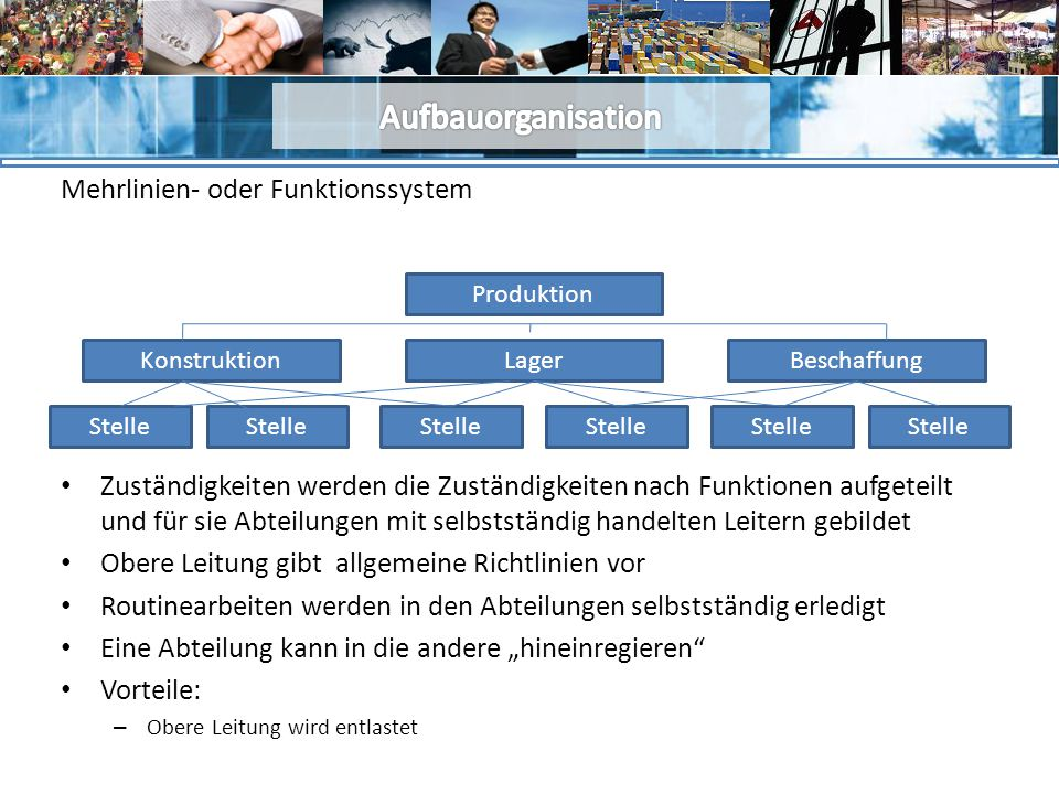 Aufbauorganisation Mehrlinien- oder Funktionssystem