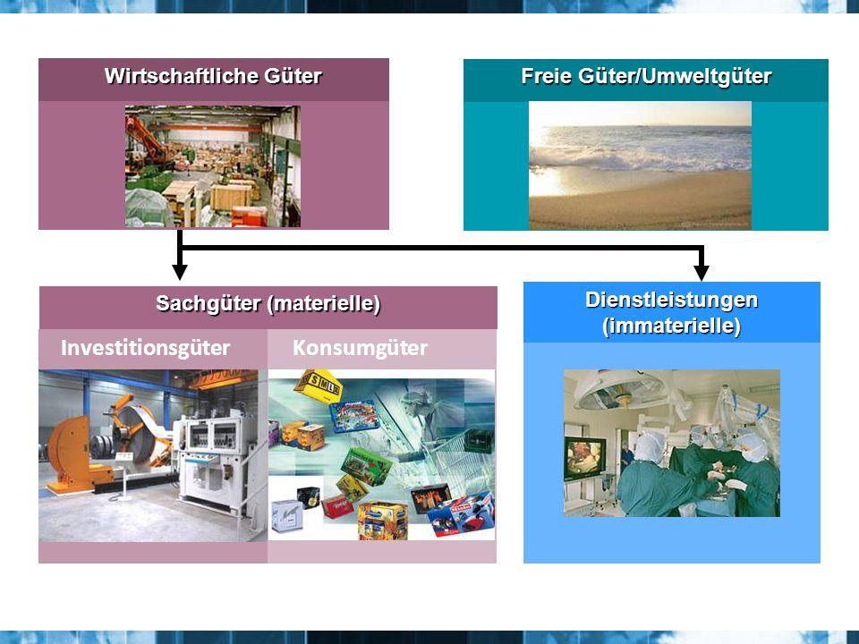 Wirtschaftliche Güter Freie Güter/Umweltgüter