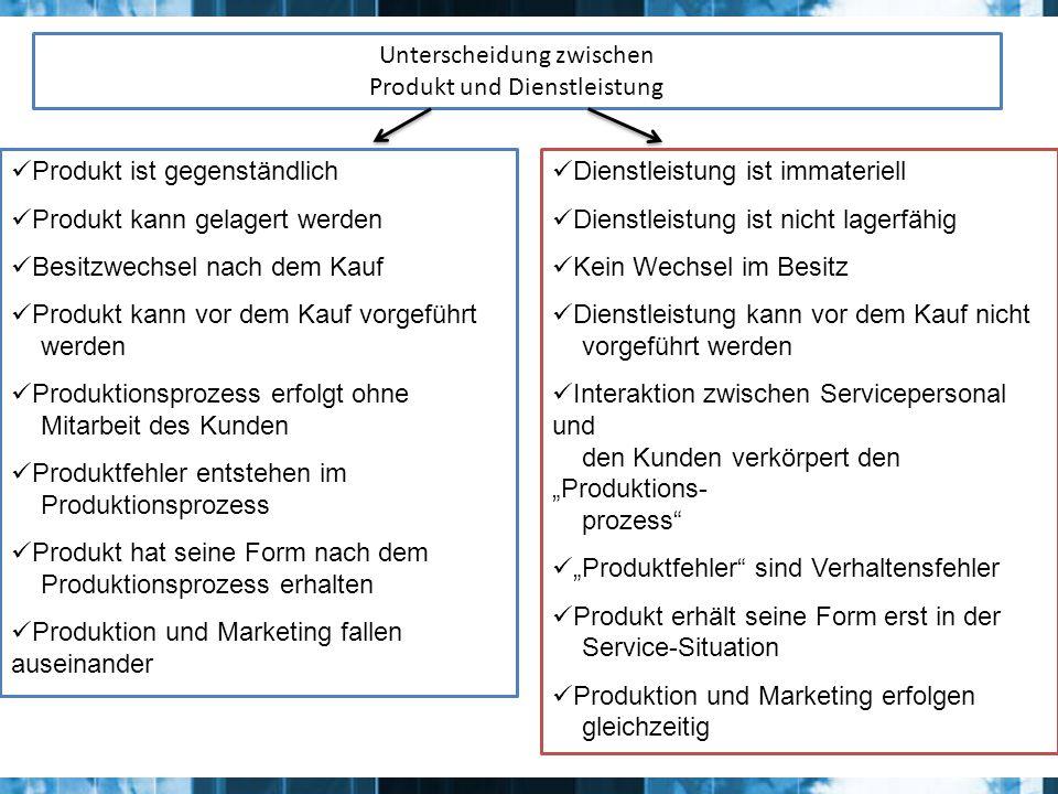 Unterscheidung zwischen Produkt und Dienstleistung