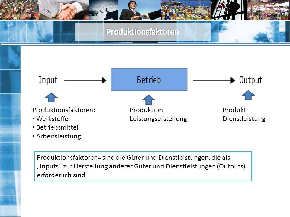 Produktionsfaktoren Produktionsfaktoren: Werkstoffe Betriebsmittel