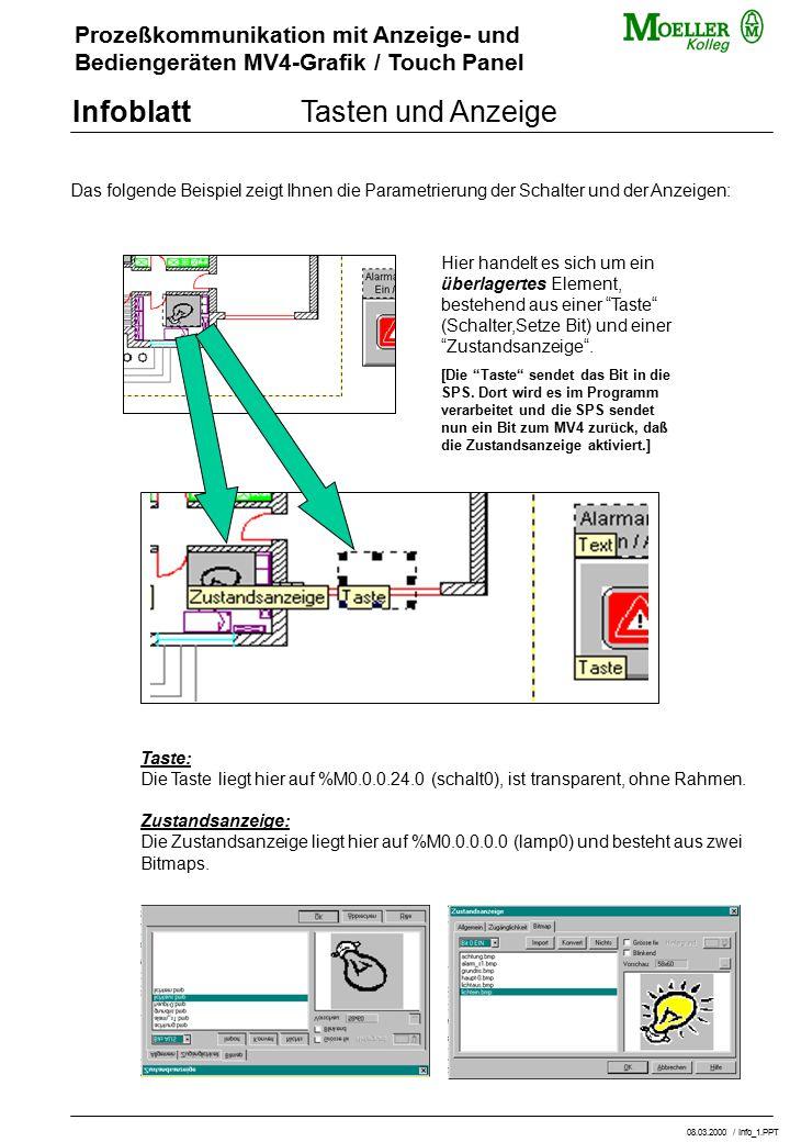 Tasten und Anzeige Das folgende Beispiel zeigt Ihnen die Parametrierung der Schalter und der Anzeigen:
