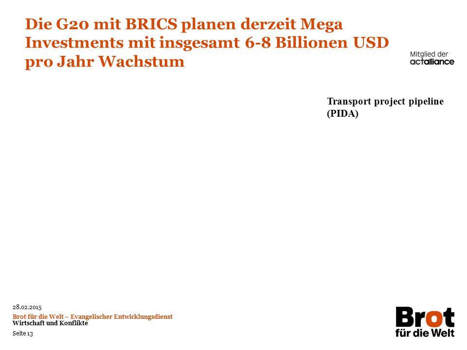 Die G20 mit BRICS planen derzeit Mega Investments mit insgesamt 6-8 Billionen USD pro Jahr Wachstum