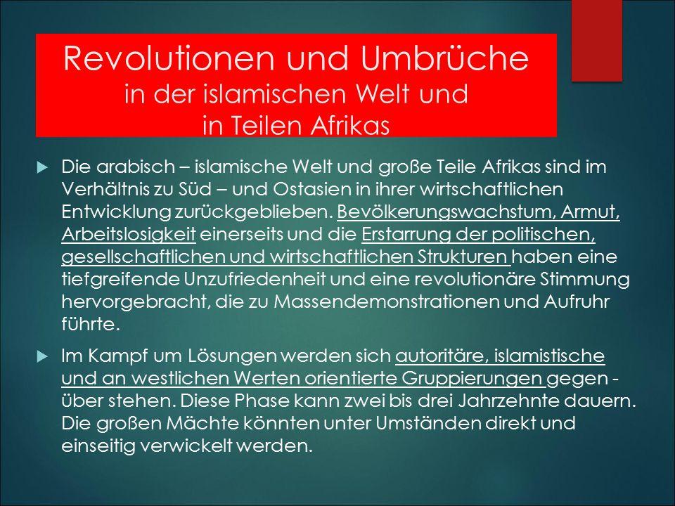 Revolutionen und Umbrüche in der islamischen Welt und in Teilen Afrikas