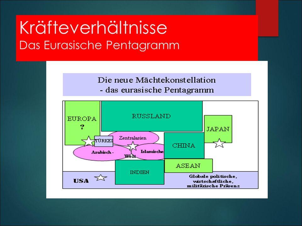 Kräfteverhältnisse Das Eurasische Pentagramm