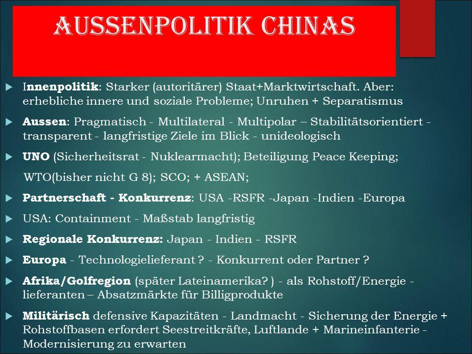 Aussenpolitik Chinas