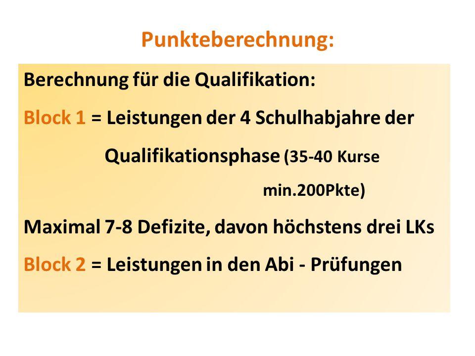 Punkteberechnung: Berechnung für die Qualifikation: