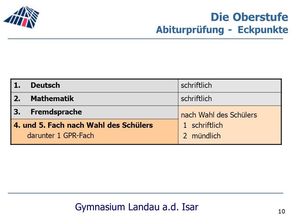 Die Oberstufe Abiturprüfung - Eckpunkte