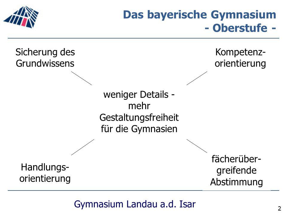 Das bayerische Gymnasium - Oberstufe -