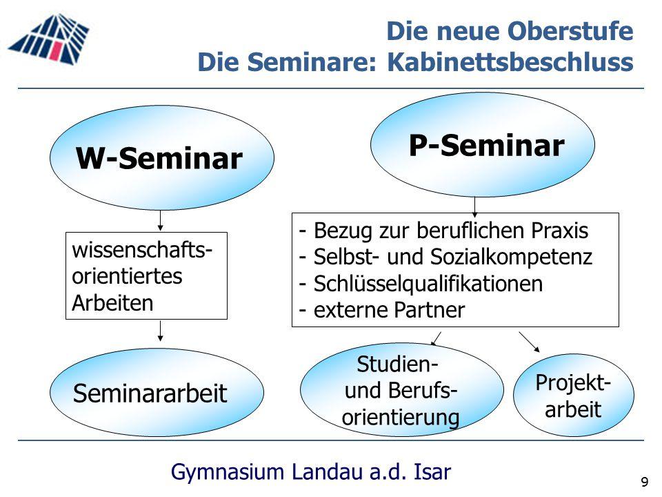 Die neue Oberstufe Die Seminare: Kabinettsbeschluss