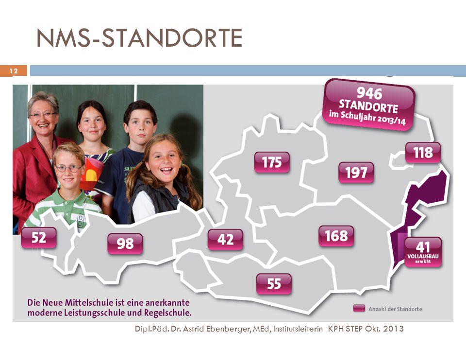 NMS-STANDORTE Dipl.Päd. Dr. Astrid Ebenberger, MEd, Institutsleiterin KPH STEP Okt. 2013