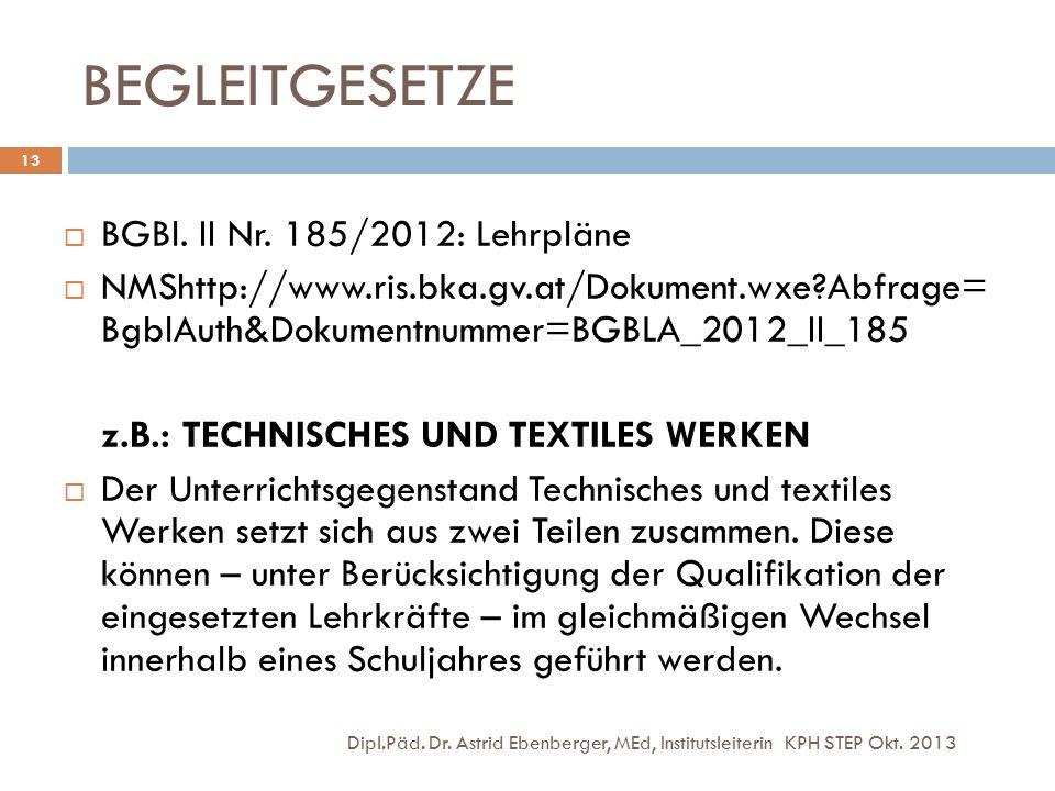 BEGLEITGESETZE BGBl. II Nr. 185/2012: Lehrpläne