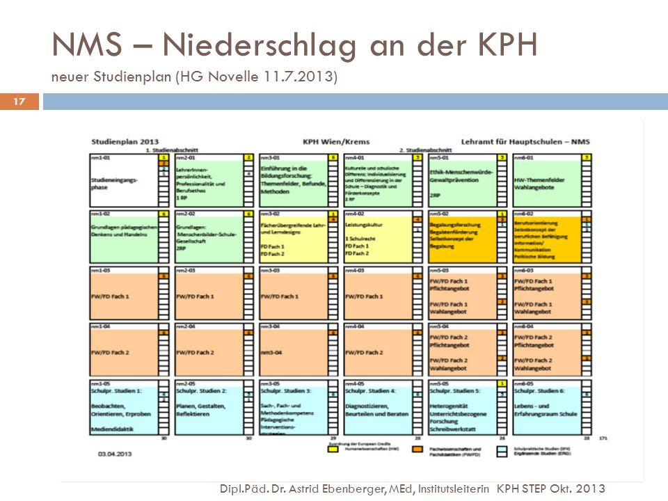 NMS – Niederschlag an der KPH neuer Studienplan (HG Novelle 11.7.2013)