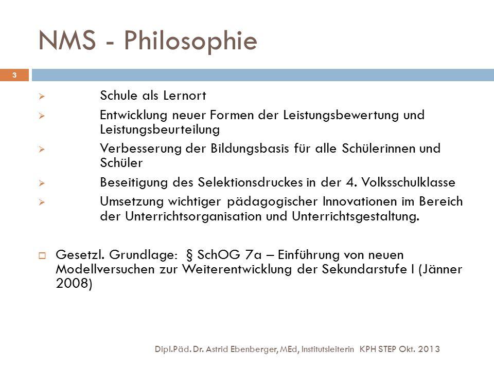 NMS - Philosophie Schule als Lernort