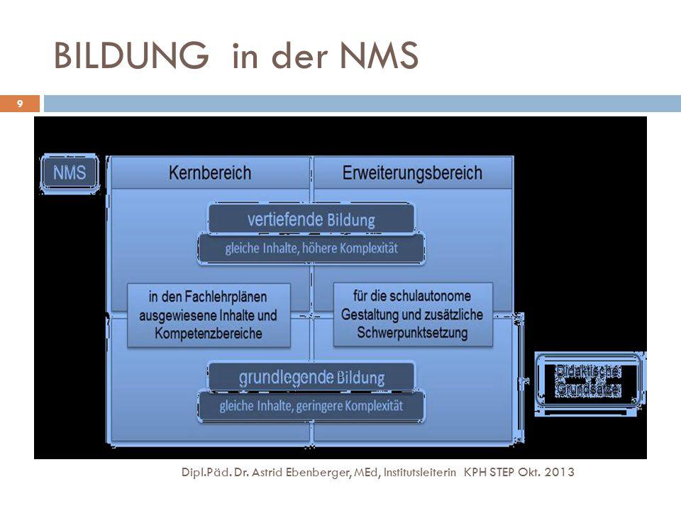 BILDUNG in der NMS Dipl.Päd. Dr. Astrid Ebenberger, MEd, Institutsleiterin KPH STEP Okt. 2013