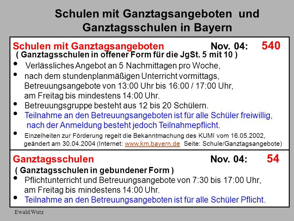 Schulen mit Ganztagsangeboten und Ganztagsschulen in Bayern