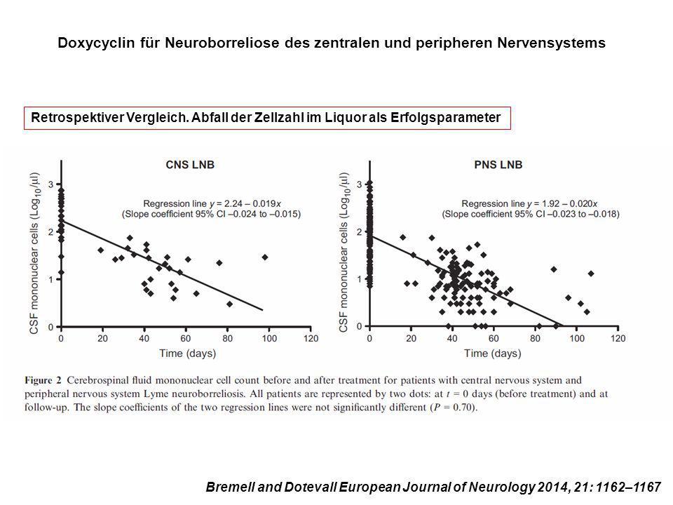 Doxycyclin für Neuroborreliose des zentralen und peripheren Nervensystems