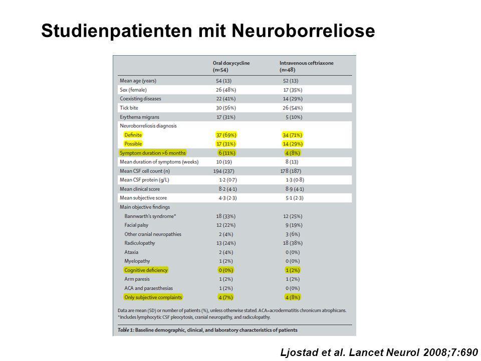 Studienpatienten mit Neuroborreliose