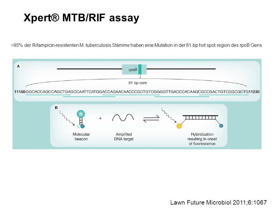 Xpert® MTB/RIF assay Lawn Future Microbiol 2011;6:1067