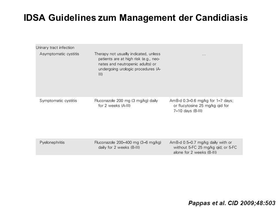 IDSA Guidelines zum Management der Candidiasis