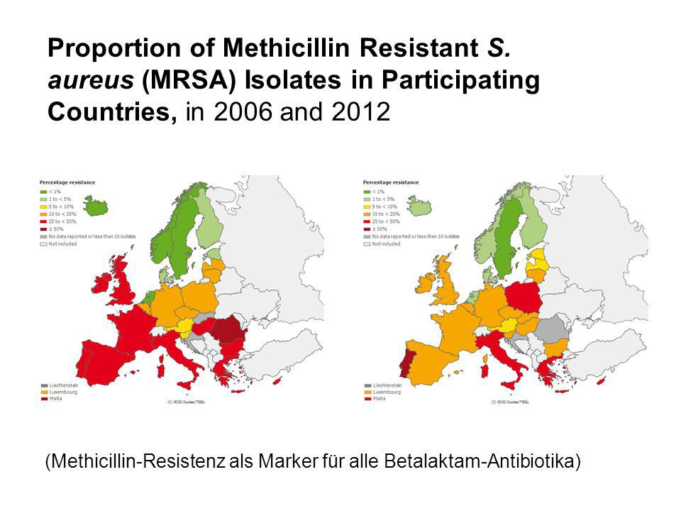 Proportion of Methicillin Resistant S