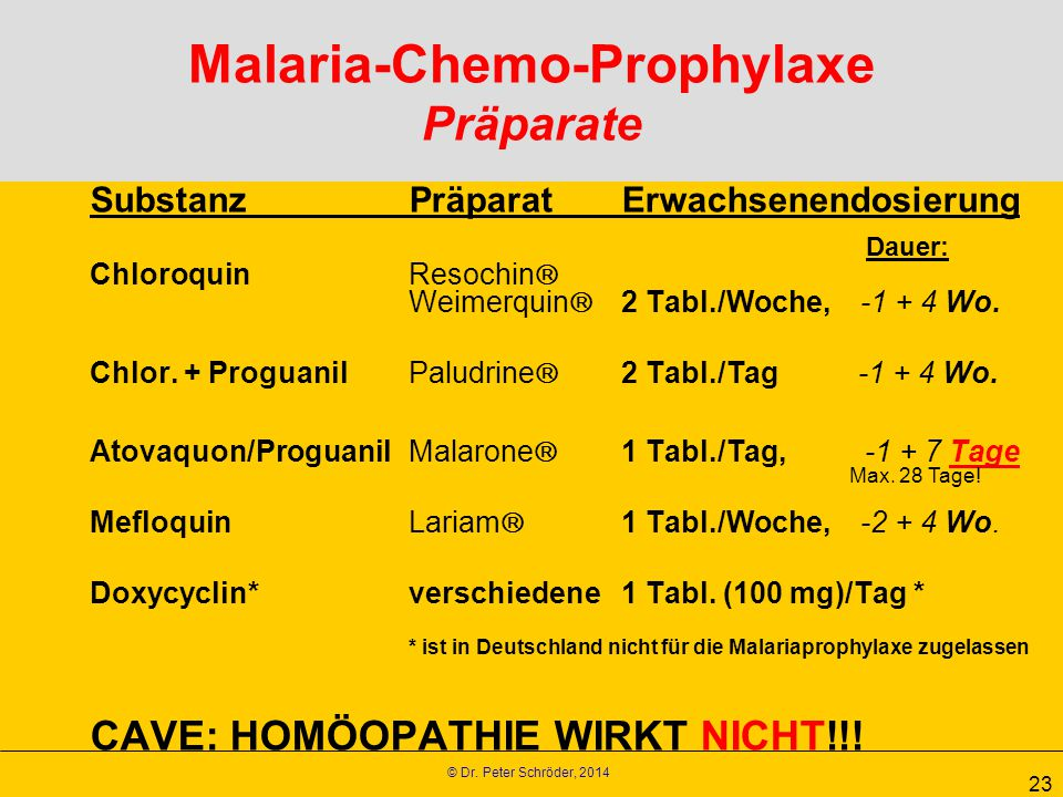 Malaria-Chemo-Prophylaxe Präparate