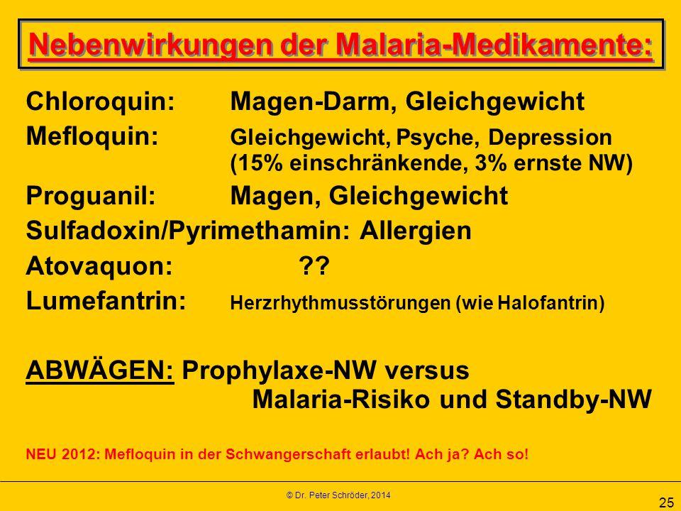 Nebenwirkungen der Malaria-Medikamente: