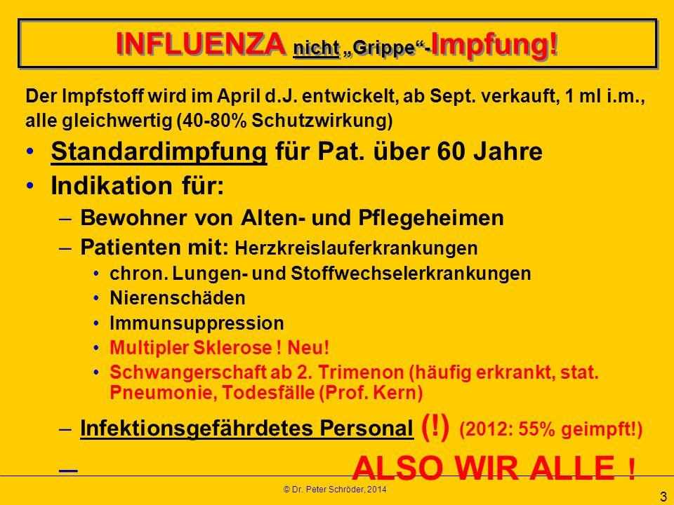 """INFLUENZA nicht """"Grippe -Impfung!"""