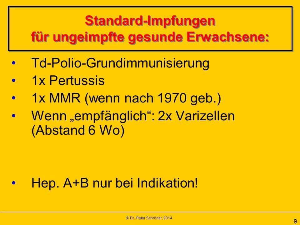 Standard-Impfungen für ungeimpfte gesunde Erwachsene: