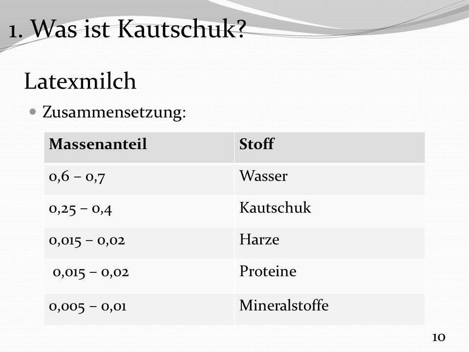 1. Was ist Kautschuk Latexmilch Zusammensetzung: Massenanteil Stoff