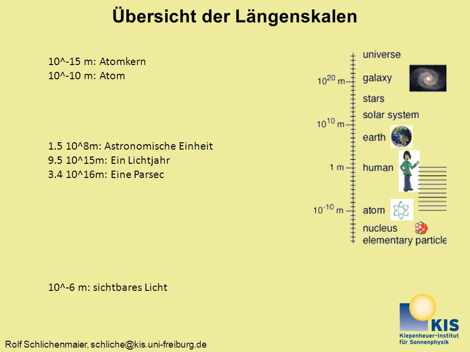 Übersicht der Längenskalen