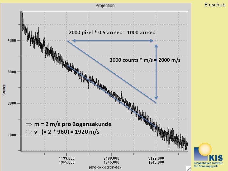 m = 2 m/s pro Bogensekunde v (= 2 * 960) = 1920 m/s