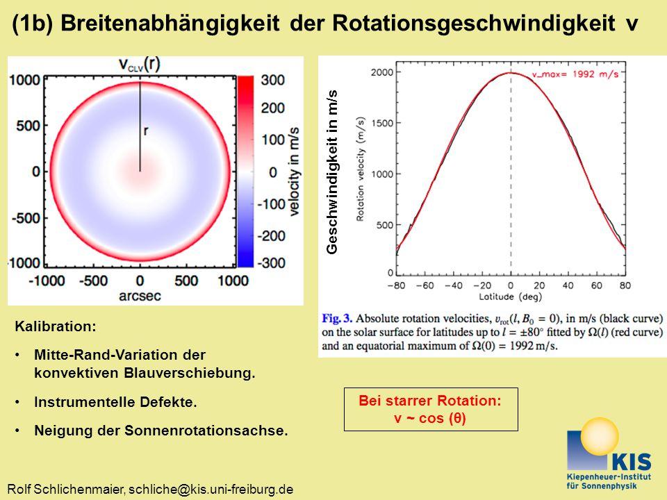 (1b) Breitenabhängigkeit der Rotationsgeschwindigkeit v