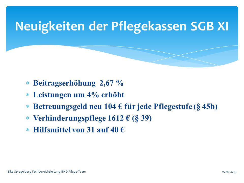 Neuigkeiten der Pflegekassen SGB XI