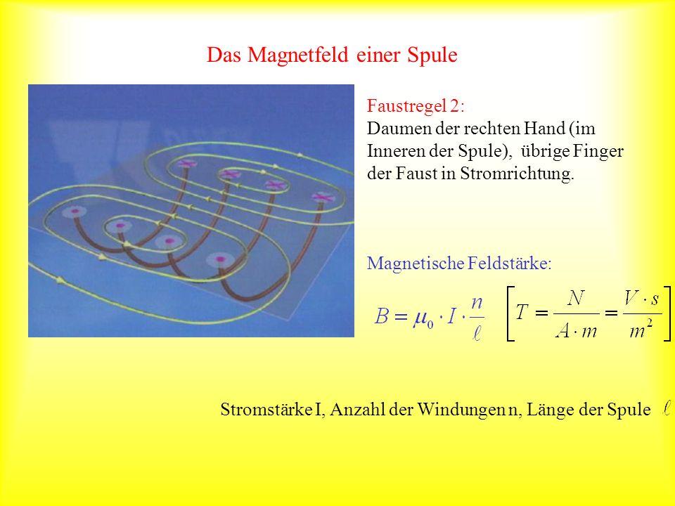 Das Magnetfeld einer Spule
