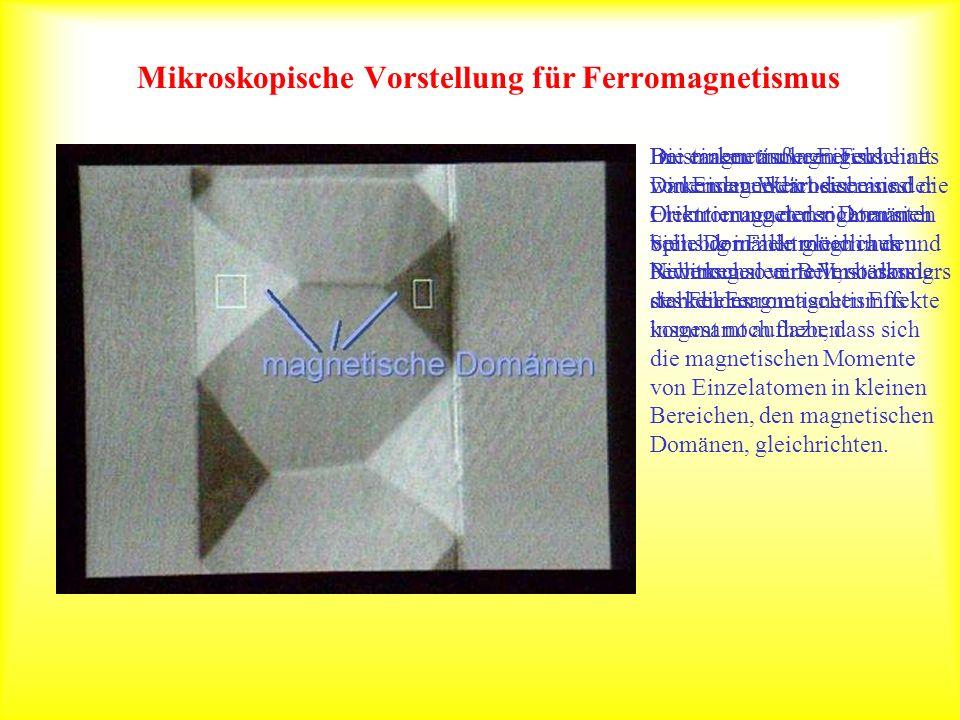 Mikroskopische Vorstellung für Ferromagnetismus