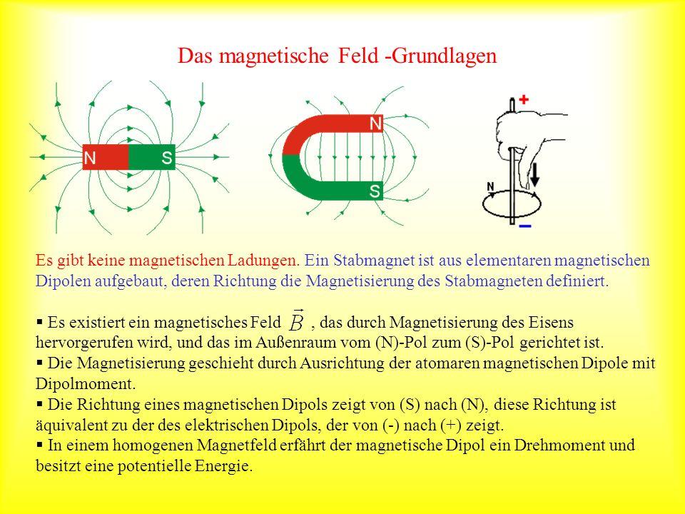 Das magnetische Feld -Grundlagen