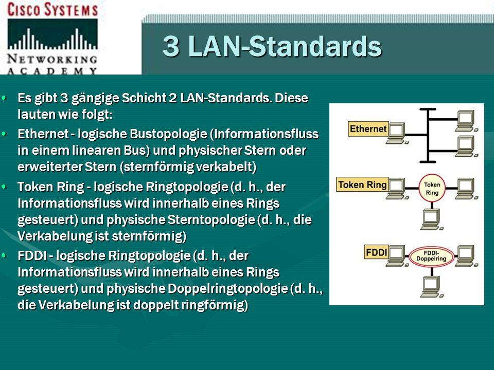 3 LAN-Standards Es gibt 3 gängige Schicht 2 LAN-Standards. Diese lauten wie folgt: