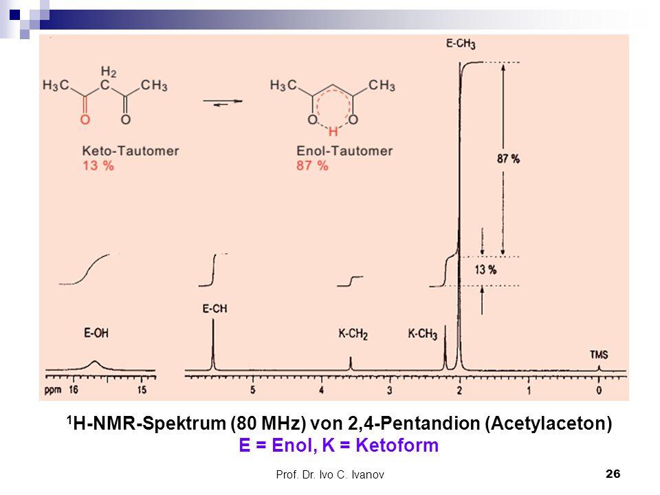 1H-NMR-Spektrum (80 MHz) von 2,4-Pentandion (Acetylaceton) E = Enol, K = Ketoform