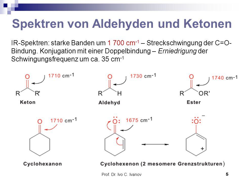 Spektren von Aldehyden und Ketonen