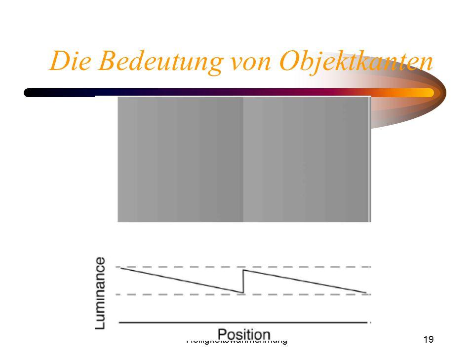 Die Bedeutung von Objektkanten