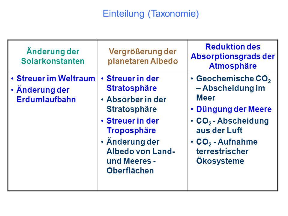 Einteilung (Taxonomie)