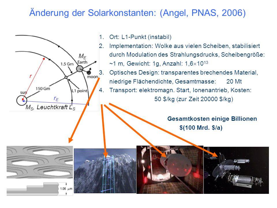 Änderung der Solarkonstanten: (Angel, PNAS, 2006)