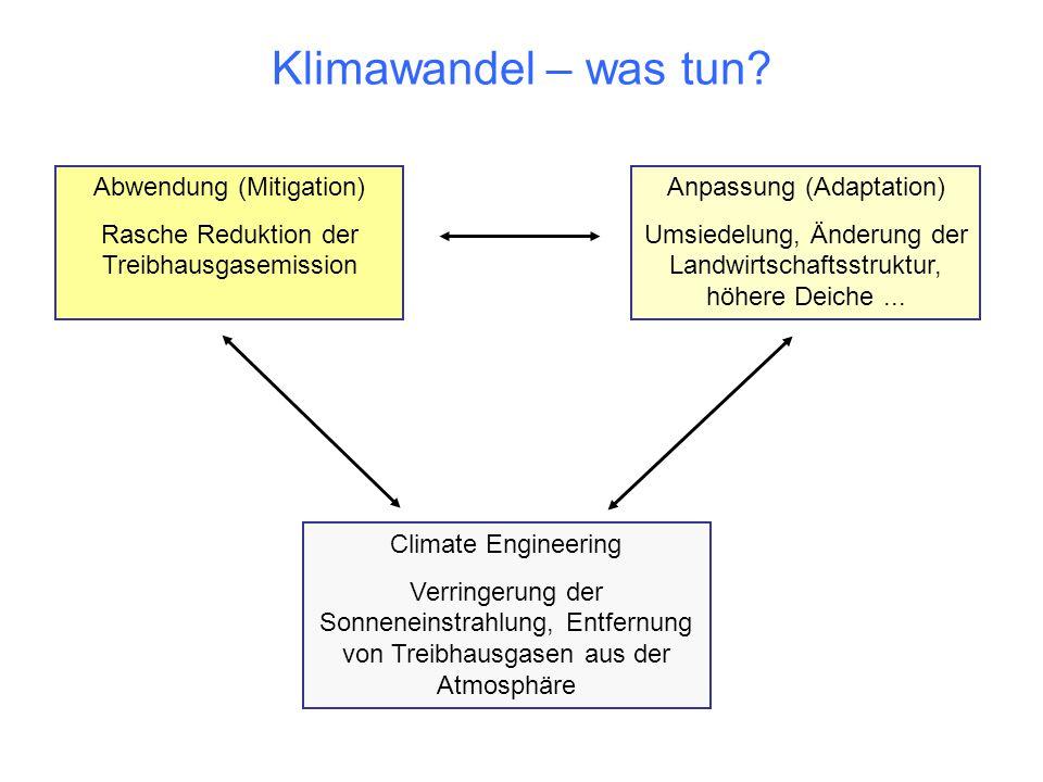 Klimawandel – was tun Abwendung (Mitigation)
